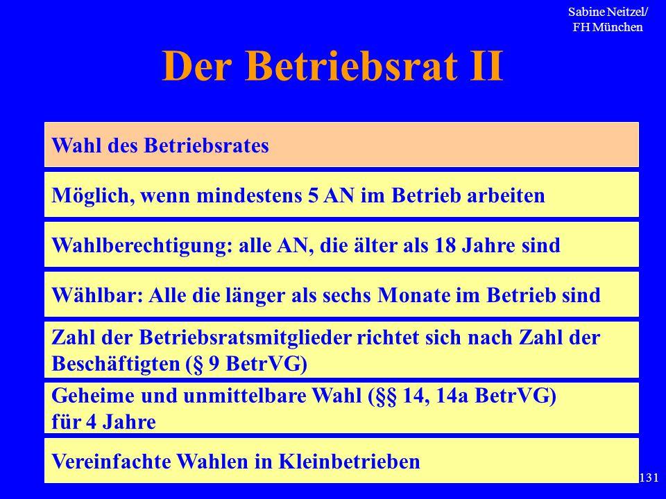 Sabine Neitzel/ FH München 131 Der Betriebsrat II Wahl des Betriebsrates Möglich, wenn mindestens 5 AN im Betrieb arbeiten Wahlberechtigung: alle AN,