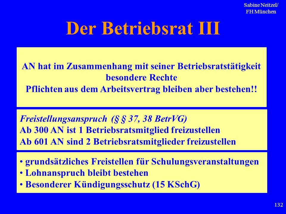 Sabine Neitzel/ FH München 132 Der Betriebsrat III AN hat im Zusammenhang mit seiner Betriebsratstätigkeit besondere Rechte Pflichten aus dem Arbeitsv