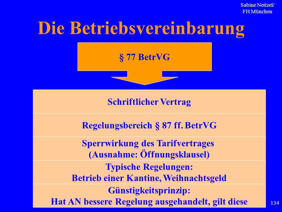 Sabine Neitzel/ FH München 134 Die Betriebsvereinbarung § 77 BetrVG Schriftlicher Vertrag Regelungsbereich § 87 ff. BetrVG Sperrwirkung des Tarifvertr