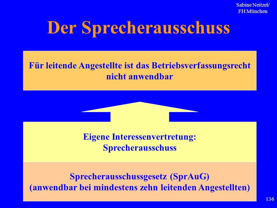 Sabine Neitzel/ FH München 136 Der Sprecherausschuss Für leitende Angestellte ist das Betriebsverfassungsrecht nicht anwendbar Eigene Interessenvertre