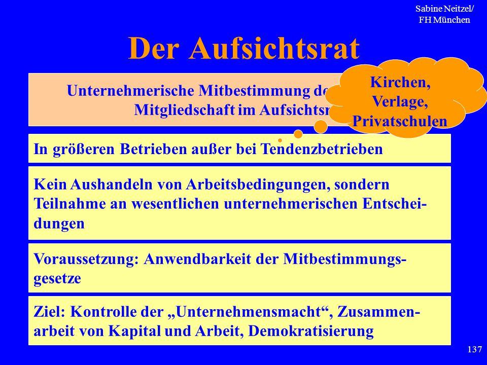 Sabine Neitzel/ FH München 137 Der Aufsichtsrat Unternehmerische Mitbestimmung der AN durch Mitgliedschaft im Aufsichtsrat In größeren Betrieben außer