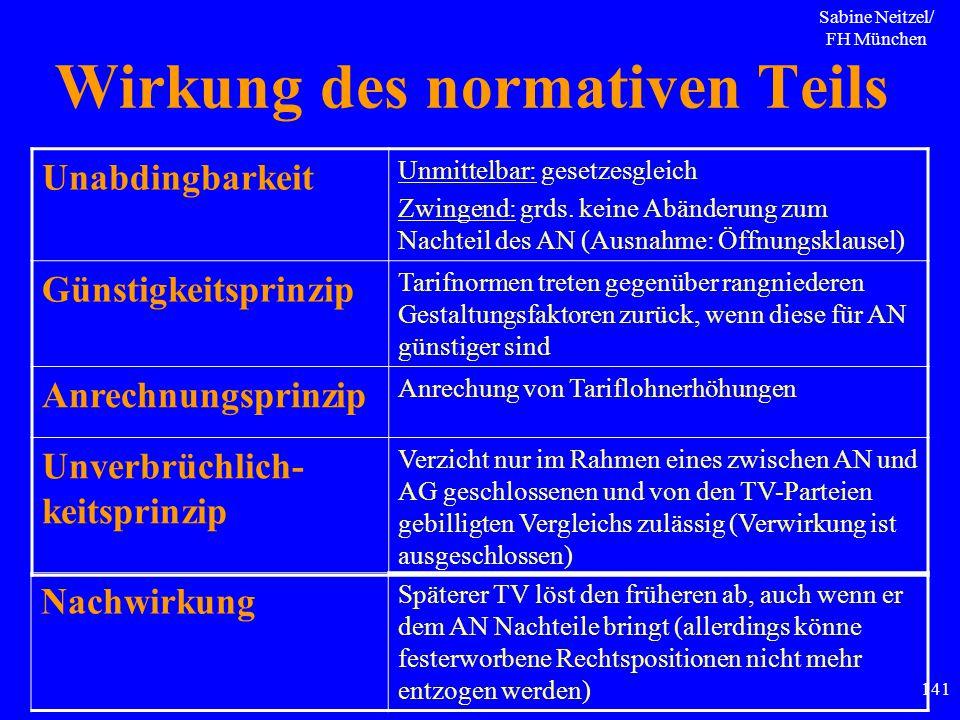 Sabine Neitzel/ FH München 141 Wirkung des normativen Teils Unabdingbarkeit Unmittelbar: gesetzesgleich Zwingend: grds. keine Abänderung zum Nachteil