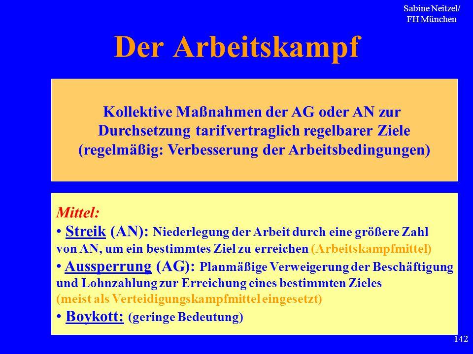 Sabine Neitzel/ FH München 142 Der Arbeitskampf Kollektive Maßnahmen der AG oder AN zur Durchsetzung tarifvertraglich regelbarer Ziele (regelmäßig: Ve