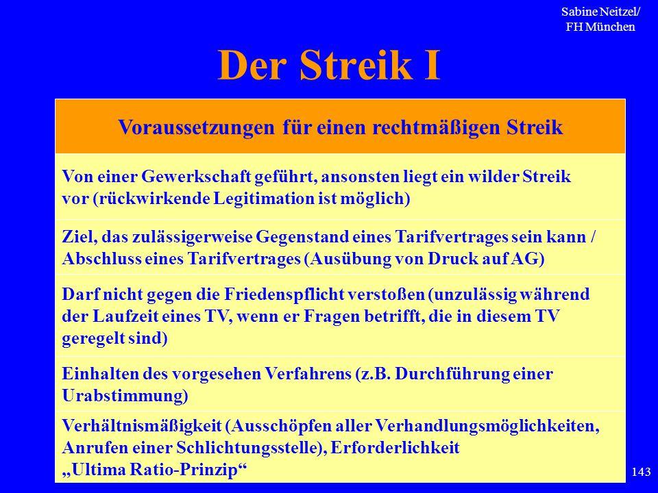 Sabine Neitzel/ FH München 143 Der Streik I Voraussetzungen für einen rechtmäßigen Streik Von einer Gewerkschaft geführt, ansonsten liegt ein wilder S