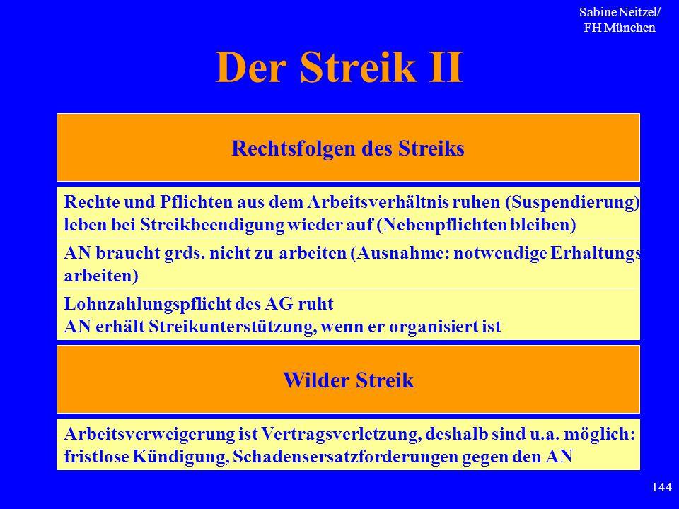 Sabine Neitzel/ FH München 144 Der Streik II Rechtsfolgen des Streiks Rechte und Pflichten aus dem Arbeitsverhältnis ruhen (Suspendierung), leben bei