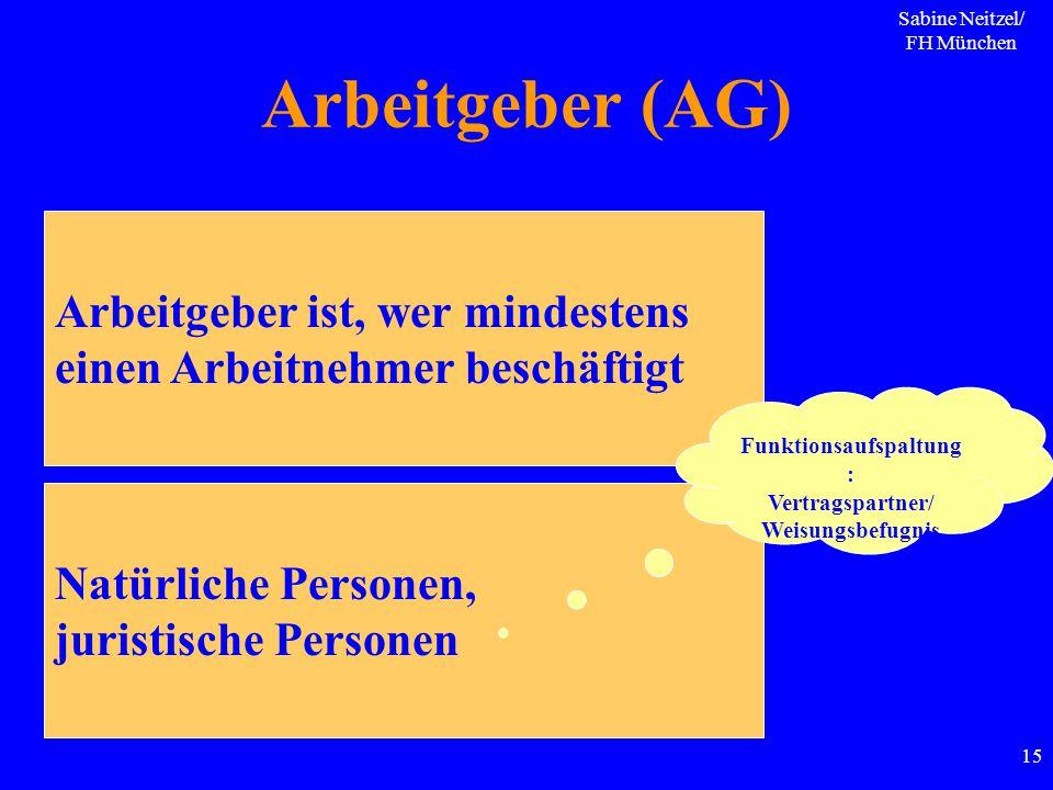 Sabine Neitzel/ FH München 15 Arbeitgeber (AG) Arbeitgeber ist, wer mindestens einen Arbeitnehmer beschäftigt Natürliche Personen, juristische Persone