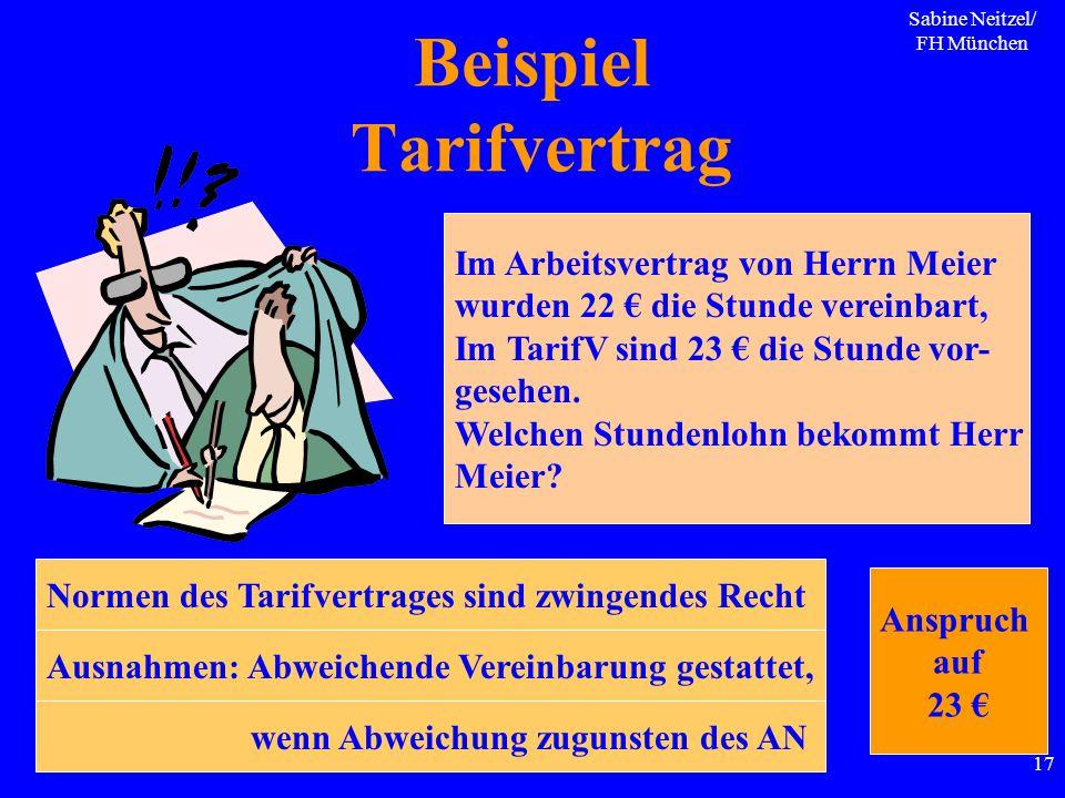 Sabine Neitzel/ FH München 17 Beispiel Tarifvertrag Im Arbeitsvertrag von Herrn Meier wurden 22 € die Stunde vereinbart, Im TarifV sind 23 € die Stund