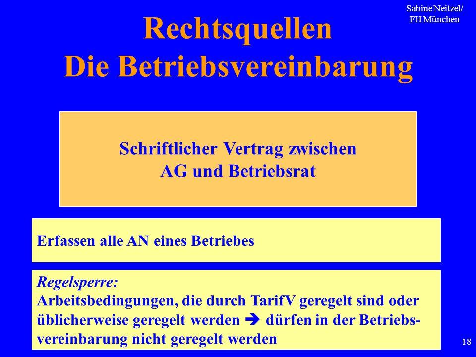 Sabine Neitzel/ FH München 18 Rechtsquellen Die Betriebsvereinbarung Schriftlicher Vertrag zwischen AG und Betriebsrat Erfassen alle AN eines Betriebe