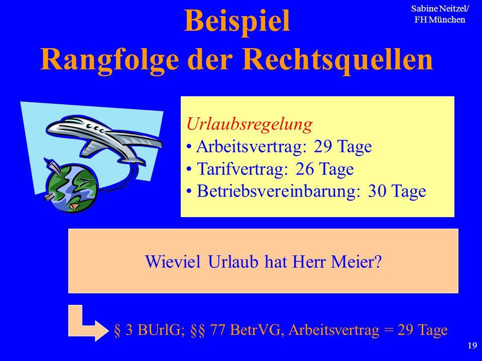 Sabine Neitzel/ FH München 19 Beispiel Rangfolge der Rechtsquellen Urlaubsregelung Arbeitsvertrag: 29 Tage Tarifvertrag: 26 Tage Betriebsvereinbarung: