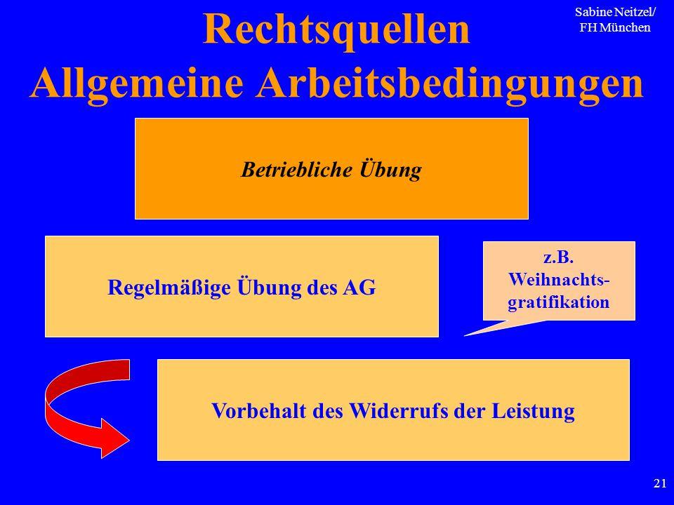 Sabine Neitzel/ FH München 21 Betriebliche Übung Regelmäßige Übung des AG z.B. Weihnachts- gratifikation Vorbehalt des Widerrufs der Leistung Rechtsqu