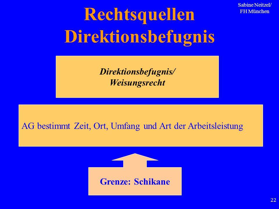 Sabine Neitzel/ FH München 22 Direktionsbefugnis/ Weisungsrecht AG bestimmt Zeit, Ort, Umfang und Art der Arbeitsleistung Grenze: Schikane Rechtsquell