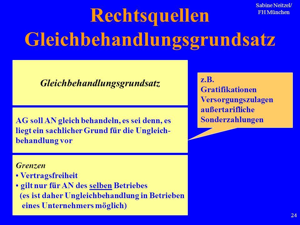 Sabine Neitzel/ FH München 24 Gleichbehandlungsgrundsatz z.B. Gratifikationen Versorgungszulagen außertarifliche Sonderzahlungen AG soll AN gleich beh