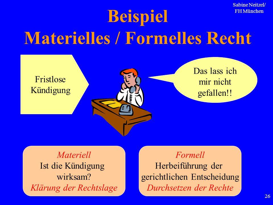 Sabine Neitzel/ FH München 26 Beispiel Materielles / Formelles Recht Fristlose Kündigung Das lass ich mir nicht gefallen!! Materiell Ist die Kündigung