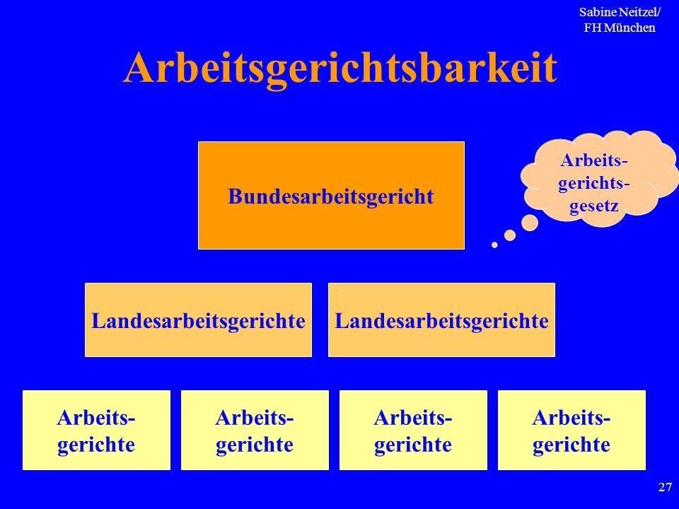 Sabine Neitzel/ FH München 27 Arbeitsgerichtsbarkeit Bundesarbeitsgericht Landesarbeitsgerichte Arbeits- gerichte Arbeits- gerichts- gesetz