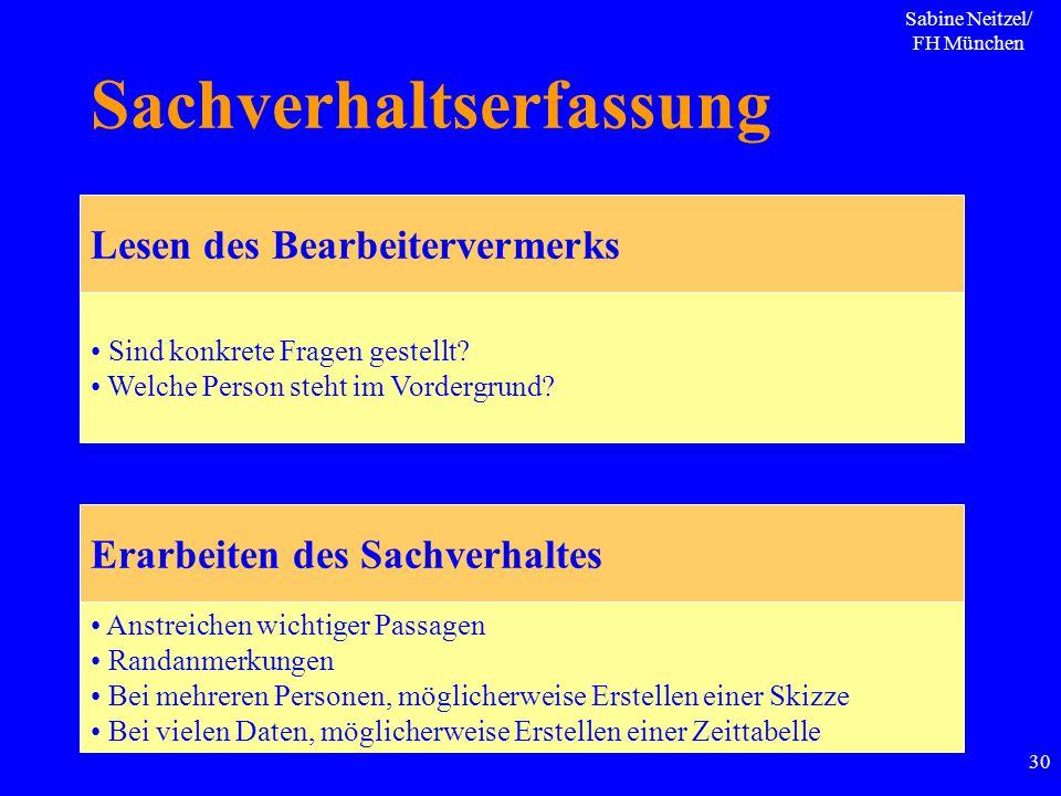 Sabine Neitzel/ FH München 30 Sachverhaltserfassung Sind konkrete Fragen gestellt? Welche Person steht im Vordergrund? Anstreichen wichtiger Passagen