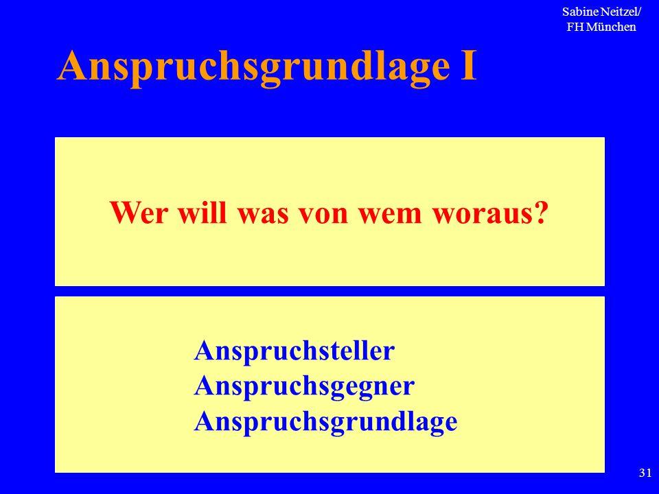 Sabine Neitzel/ FH München 31 Anspruchsgrundlage I Wer will was von wem woraus? Anspruchsteller Anspruchsgegner Anspruchsgrundlage