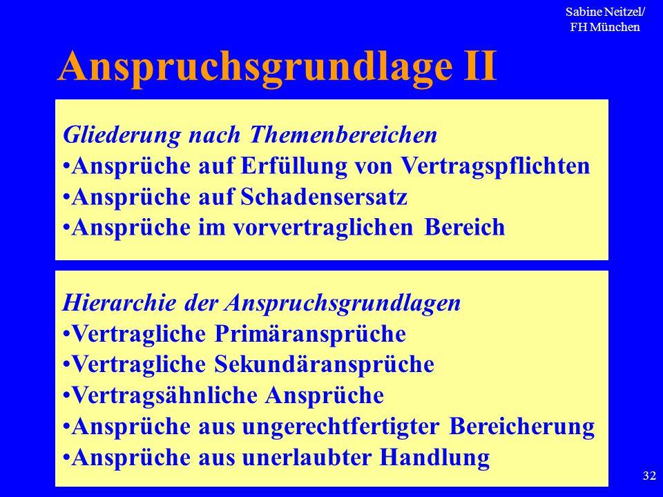 Sabine Neitzel/ FH München 32 Anspruchsgrundlage II Gliederung nach Themenbereichen Ansprüche auf Erfüllung von Vertragspflichten Ansprüche auf Schade