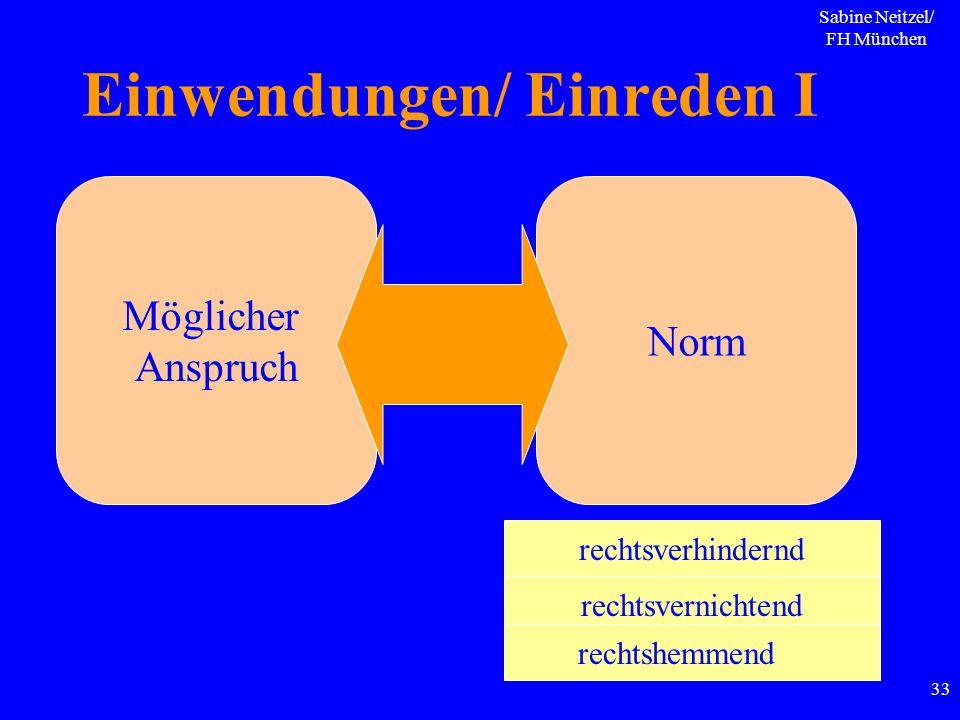 Sabine Neitzel/ FH München 33 Einwendungen/ Einreden I Möglicher Anspruch Norm rechtsverhindernd rechtsvernichtend rechtshemmend
