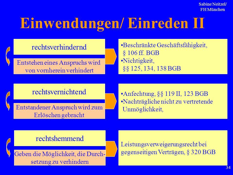 Sabine Neitzel/ FH München 34 Einwendungen/ Einreden II rechtsverhindernd rechtsvernichtend rechtshemmend Entstehen eines Anspruchs wird von vornherei
