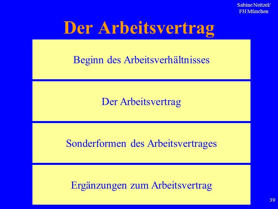 Sabine Neitzel/ FH München 39 Der Arbeitsvertrag Beginn des Arbeitsverhältnisses Der Arbeitsvertrag Sonderformen des Arbeitsvertrages Ergänzungen zum