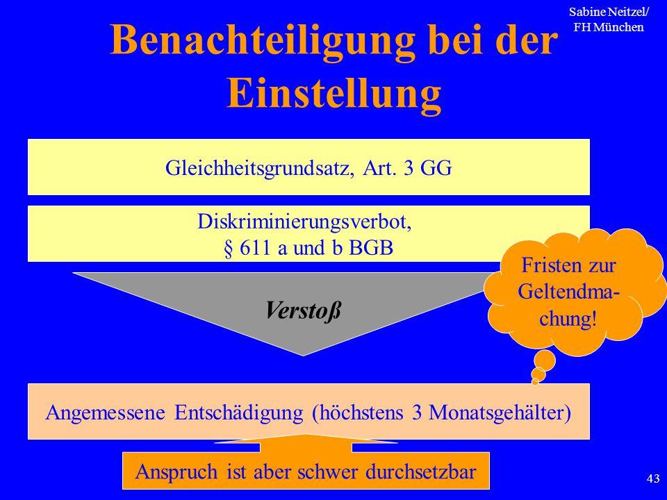 Sabine Neitzel/ FH München 43 Benachteiligung bei der Einstellung Gleichheitsgrundsatz, Art. 3 GG Diskriminierungsverbot, § 611 a und b BGB Verstoß An