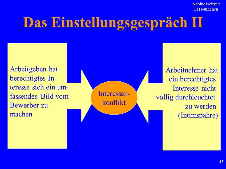 Sabine Neitzel/ FH München 45 Das Einstellungsgespräch II Arbeitgeben hat berechtigtes In- teresse sich ein um- fassendes Bild vom Bewerber zu machen