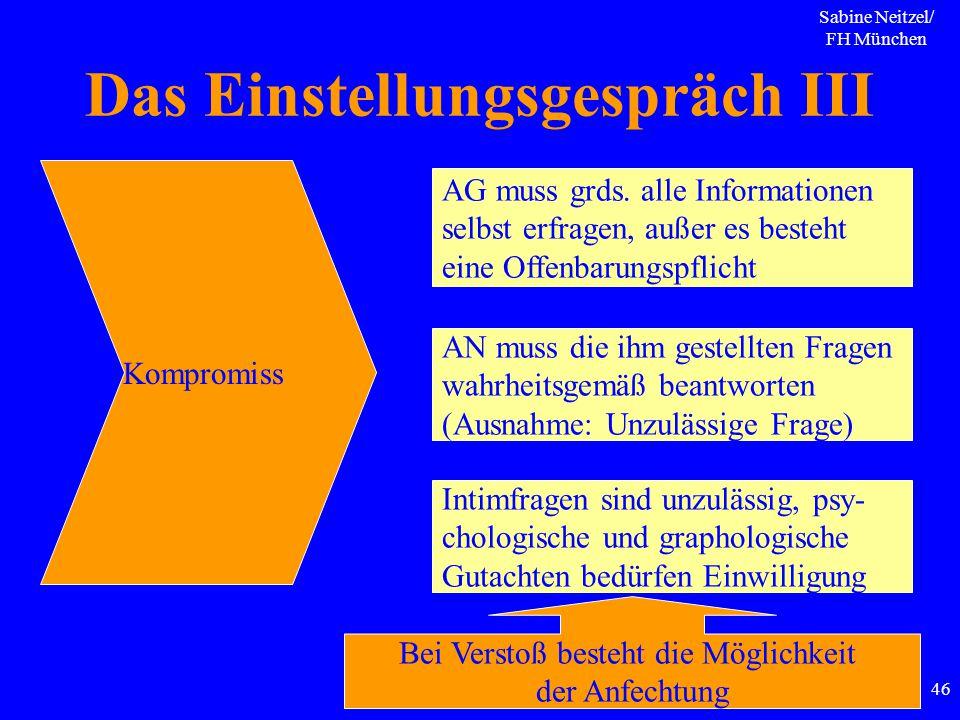 Sabine Neitzel/ FH München 46 Das Einstellungsgespräch III Kompromiss AG muss grds. alle Informationen selbst erfragen, außer es besteht eine Offenbar