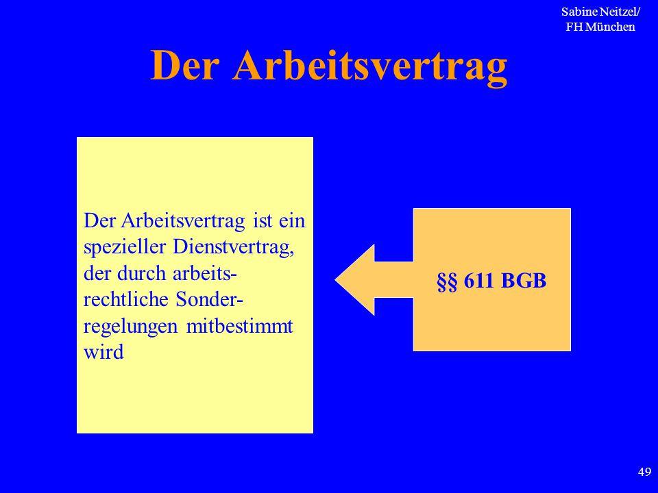 Sabine Neitzel/ FH München 49 Der Arbeitsvertrag Der Arbeitsvertrag ist ein spezieller Dienstvertrag, der durch arbeits- rechtliche Sonder- regelungen