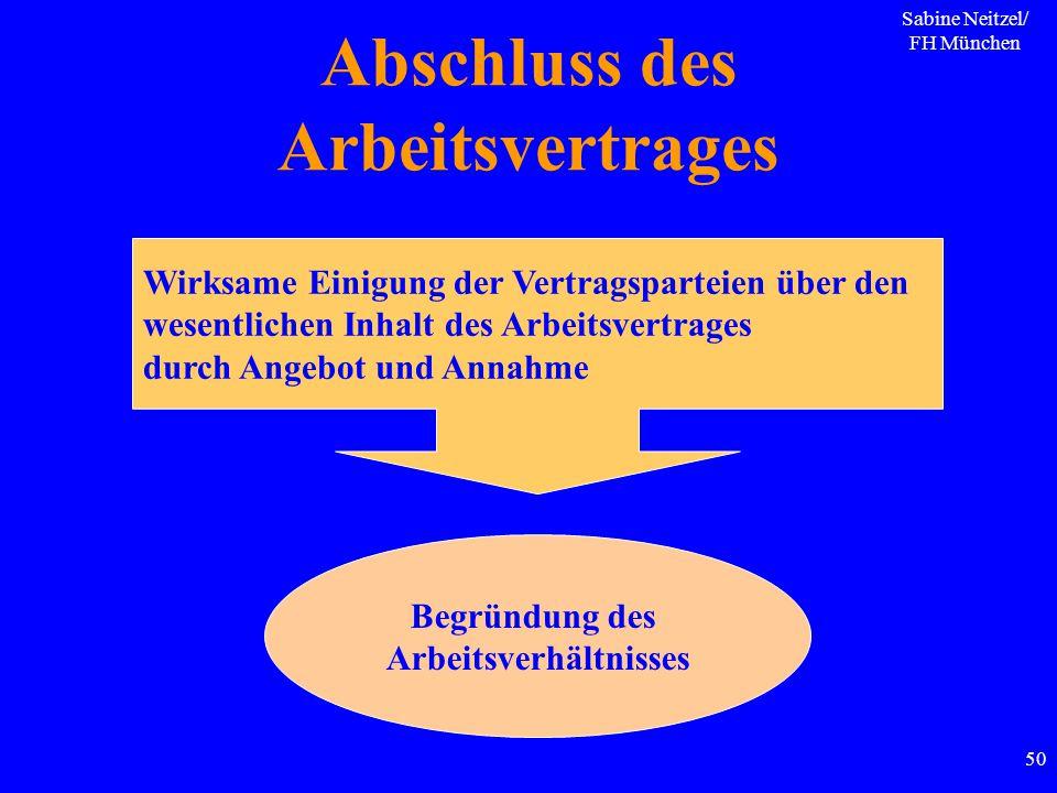 Sabine Neitzel/ FH München 50 Abschluss des Arbeitsvertrages Wirksame Einigung der Vertragsparteien über den wesentlichen Inhalt des Arbeitsvertrages