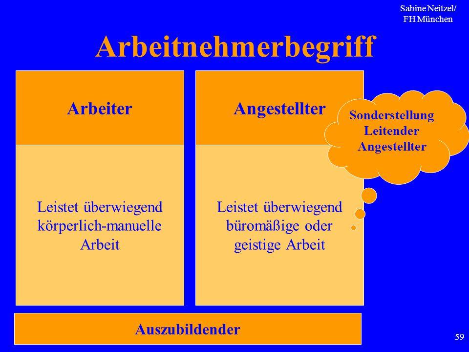 Sabine Neitzel/ FH München 59 Arbeitnehmerbegriff AngestellterArbeiter Leistet überwiegend büromäßige oder geistige Arbeit Leistet überwiegend körperl
