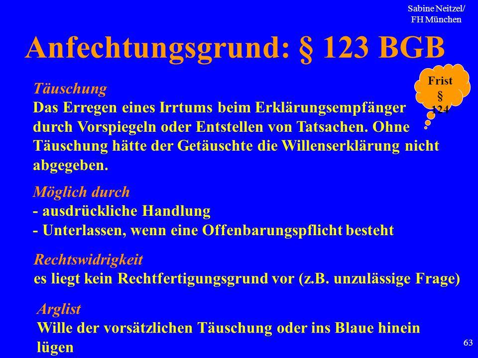 Sabine Neitzel/ FH München 63 Anfechtungsgrund: § 123 BGB Täuschung Das Erregen eines Irrtums beim Erklärungsempfänger durch Vorspiegeln oder Entstell