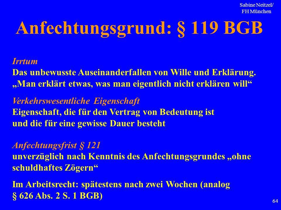 """Sabine Neitzel/ FH München 64 Anfechtungsgrund: § 119 BGB Irrtum Das unbewusste Auseinanderfallen von Wille und Erklärung. """"Man erklärt etwas, was man"""