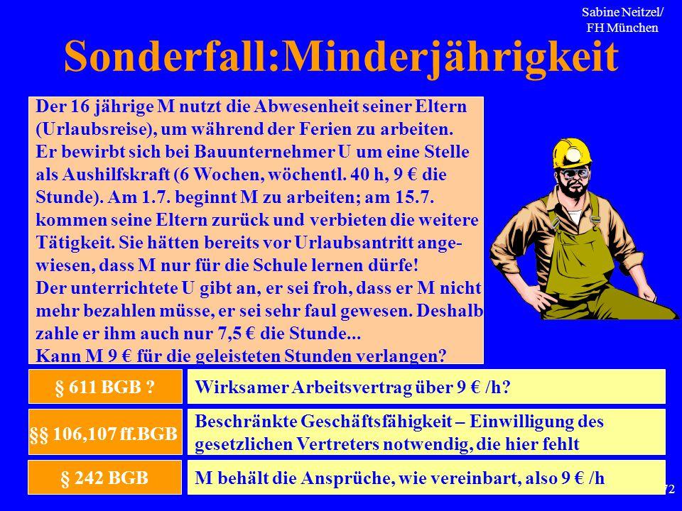 Sabine Neitzel/ FH München 72 Sonderfall:Minderjährigkeit Der 16 jährige M nutzt die Abwesenheit seiner Eltern (Urlaubsreise), um während der Ferien z