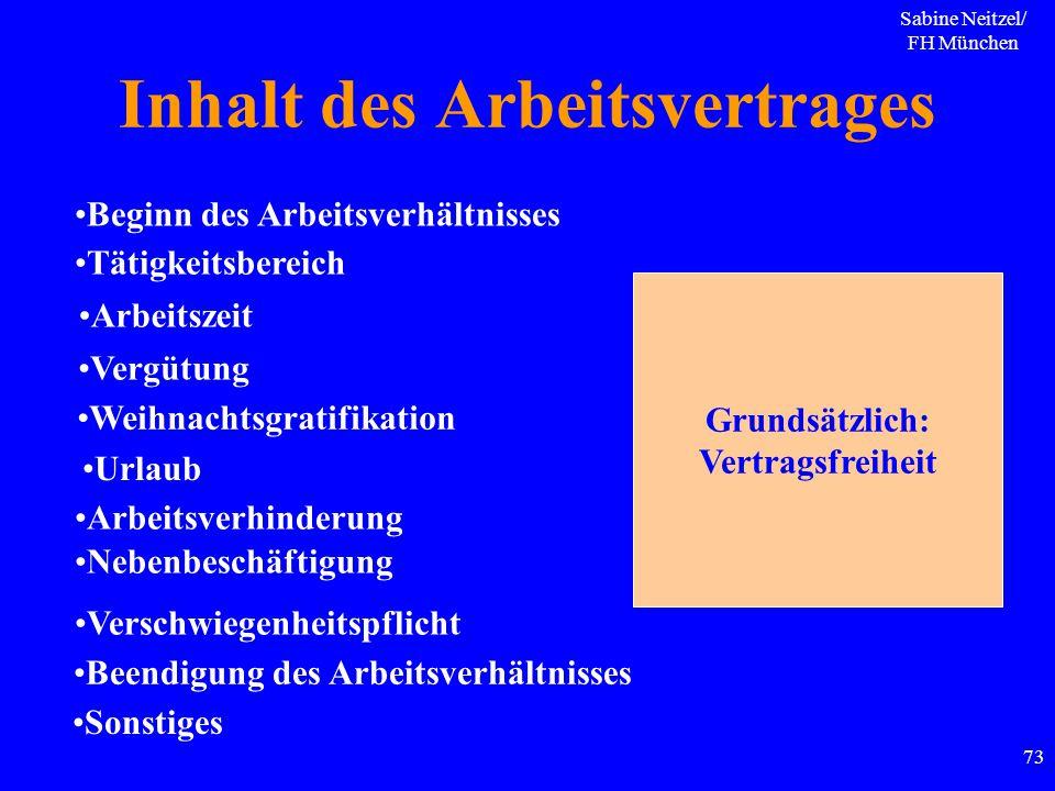 Sabine Neitzel/ FH München 73 Inhalt des Arbeitsvertrages Beginn des Arbeitsverhältnisses Tätigkeitsbereich Arbeitszeit Vergütung Weihnachtsgratifikat