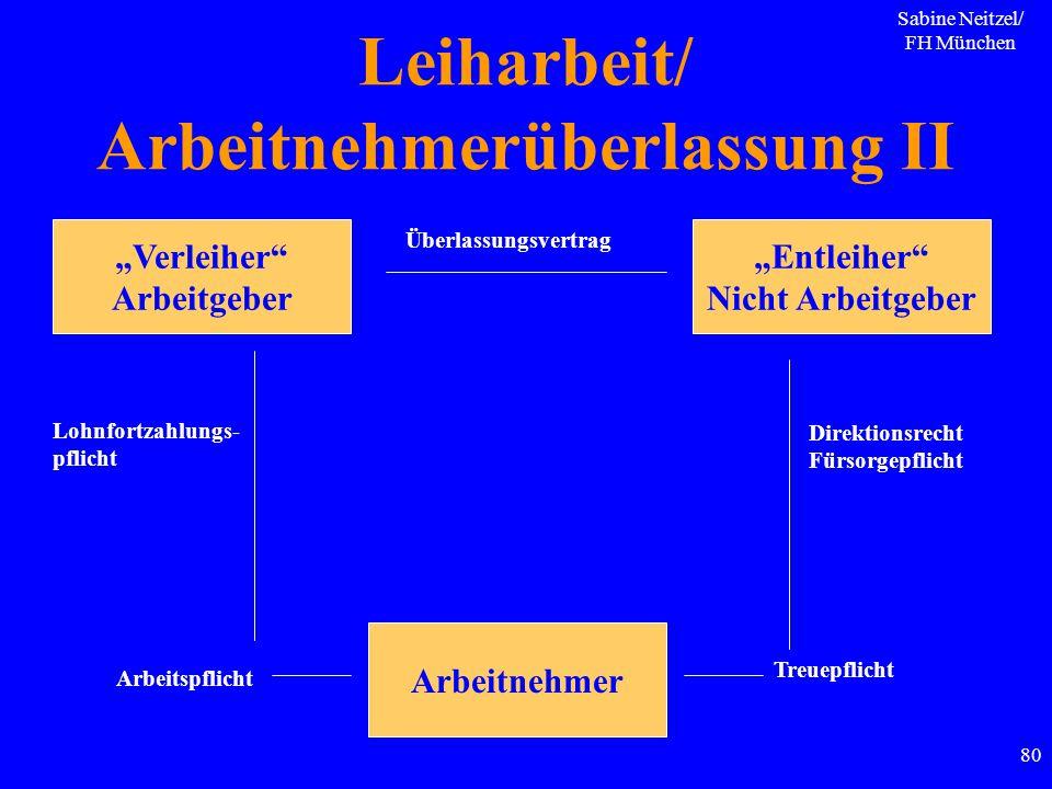 """Sabine Neitzel/ FH München 80 Leiharbeit/ Arbeitnehmerüberlassung II """"Verleiher"""" Arbeitgeber """"Entleiher"""" Nicht Arbeitgeber Überlassungsvertrag Arbeitn"""