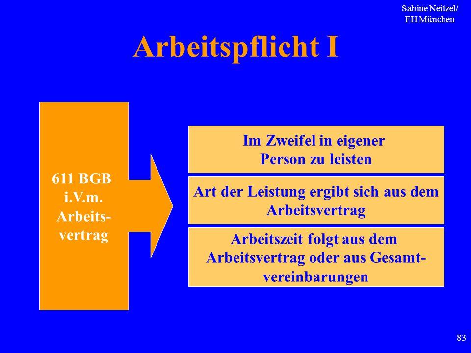 Sabine Neitzel/ FH München 83 Arbeitspflicht I 611 BGB i.V.m. Arbeits- vertrag Im Zweifel in eigener Person zu leisten Art der Leistung ergibt sich au