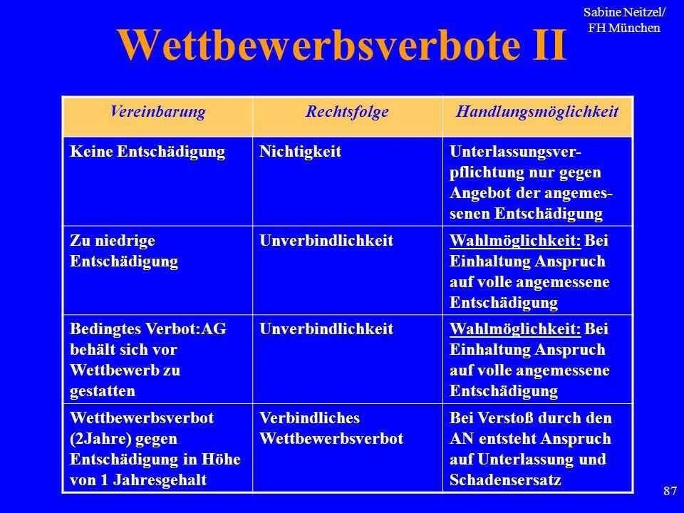 Sabine Neitzel/ FH München 87 Wettbewerbsverbote II VereinbarungRechtsfolgeHandlungsmöglichkeit Keine EntschädigungNichtigkeitUnterlassungsver- pflich
