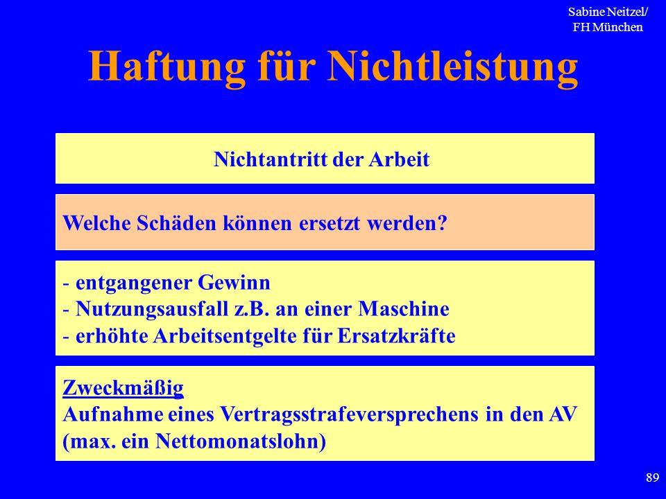 Sabine Neitzel/ FH München 89 Haftung für Nichtleistung Nichtantritt der Arbeit Welche Schäden können ersetzt werden? - entgangener Gewinn - Nutzungsa