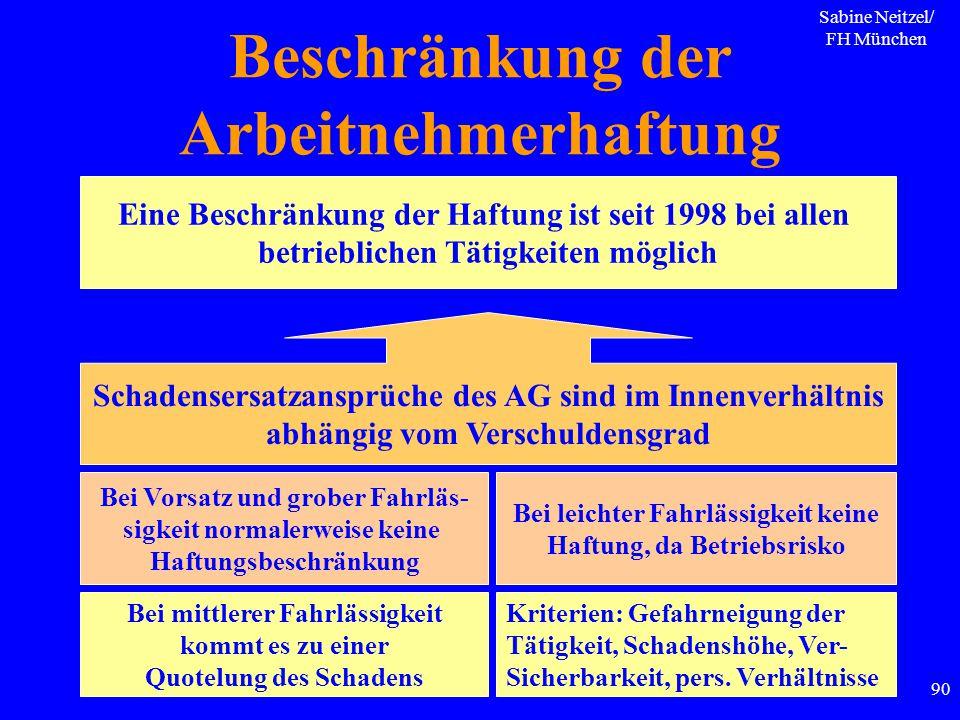 Sabine Neitzel/ FH München 90 Beschränkung der Arbeitnehmerhaftung Eine Beschränkung der Haftung ist seit 1998 bei allen betrieblichen Tätigkeiten mög