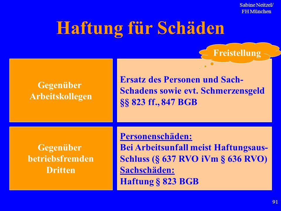 Sabine Neitzel/ FH München 91 Haftung für Schäden Gegenüber Arbeitskollegen Gegenüber betriebsfremden Dritten Ersatz des Personen und Sach- Schadens s