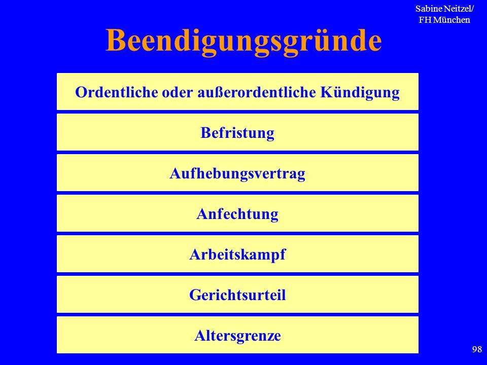 Sabine Neitzel/ FH München 98 Beendigungsgründe Ordentliche oder außerordentliche Kündigung Aufhebungsvertrag Anfechtung Arbeitskampf Gerichtsurteil A