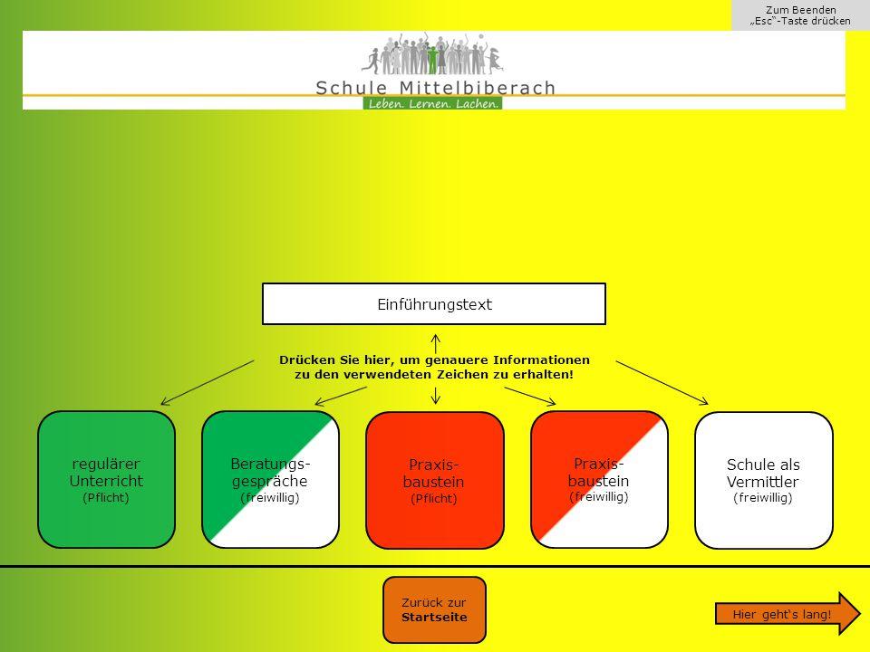 """Zum Beenden """"Esc -Taste drücken Berufswegeplanung der Schule Mittelbiberach Zurück zur Zeichen- übersicht Klassen 5 und 6 Klasse 8 Klasse 9 Klasse 7"""