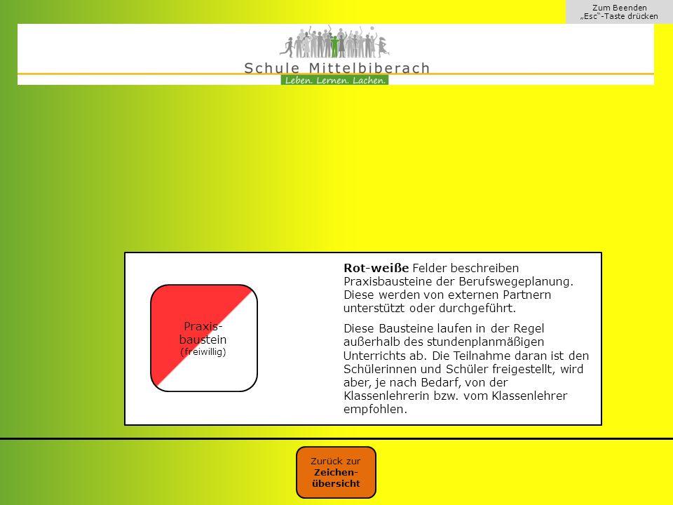 """Zum Beenden """"Esc""""-Taste drücken Rot-weiße Felder beschreiben Praxisbausteine der Berufswegeplanung. Diese werden von externen Partnern unterstützt ode"""