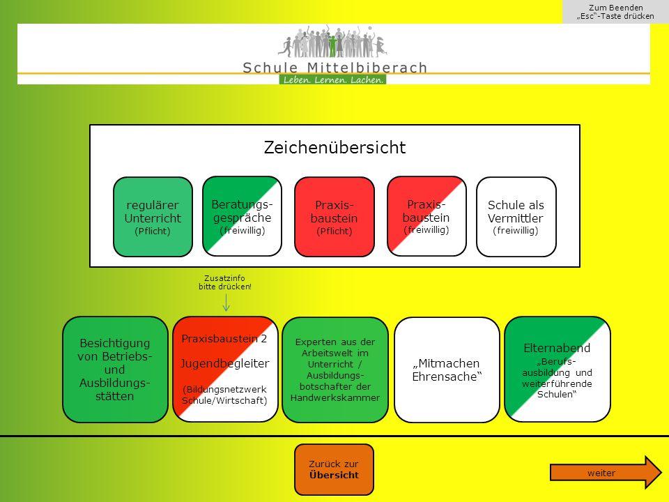 """Zum Beenden """"Esc -Taste drücken Zurück zu Klasse 8 Praxisbaustein 2: """"Jugendbegleiter Was:Bildungsnetzwerk Schule/Wirtschaft - Jugendbegleiter Wann:1."""