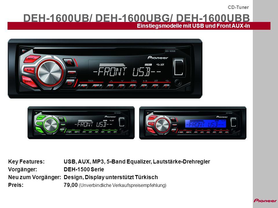 DEH-1600UB/ DEH-1600UBG/ DEH-1600UBB CD-Tuner Einstiegsmodelle mit USB und Front AUX-In Die Ausstattung im Detail: RDS UKW/MW/LW, 24 Stationsspeicher BSM (Best Station Memory) USB-In auf der Frontplatte AUX-In auf der Frontplatte Android Media Control (bis Android 2.3) Erschütterungsunempfindliches CD-Laufwerk MP3/WMA abspielbar ID3-Tags und WMA-Text CD-R und CD-RW – tauglich 5-Band Equalizer Hoch- und Tiefpassfilter MOSFET 50: 4x50W max., 4x22W DIN sinus Cinch-Vorverstärkerausgang Advanced Sound Retriever (ASR): Regeneriert durch Datenkompression verloren gegangene Signalanteile in MP3-Dateien Telephone Mute (Telefonstummschaltung) Eingang für kfz-spezifische Lenkradfernbedienung (Adapter Sonderzubehör) Lautstärke-Drehregler 6 Stationstasten 12stelliges Display, unterstützt Türkisch Abnehmbare Frontplatte ISO-Anschlusskabel DEH-1600UB (Bild links): Display weiß, Tastenbeleuchtung rot DEH-1600UBG (Bild mitte): Display weiß, Tastenbeleuchtung grün DEH-1600UBB (Bild rechts): Display blau, Tastenbeleuchtung rot (VW-Farbschema) € 79,00 (Unverbindliche Verkaufspreisempfehlung) Lieferbar abOktober 2013 EAN-Code DEH-1600UB4988028218873 EAN-Code DEH-1600UBG4988028218910 EAN-Code DEH-1600UBB4988028218903