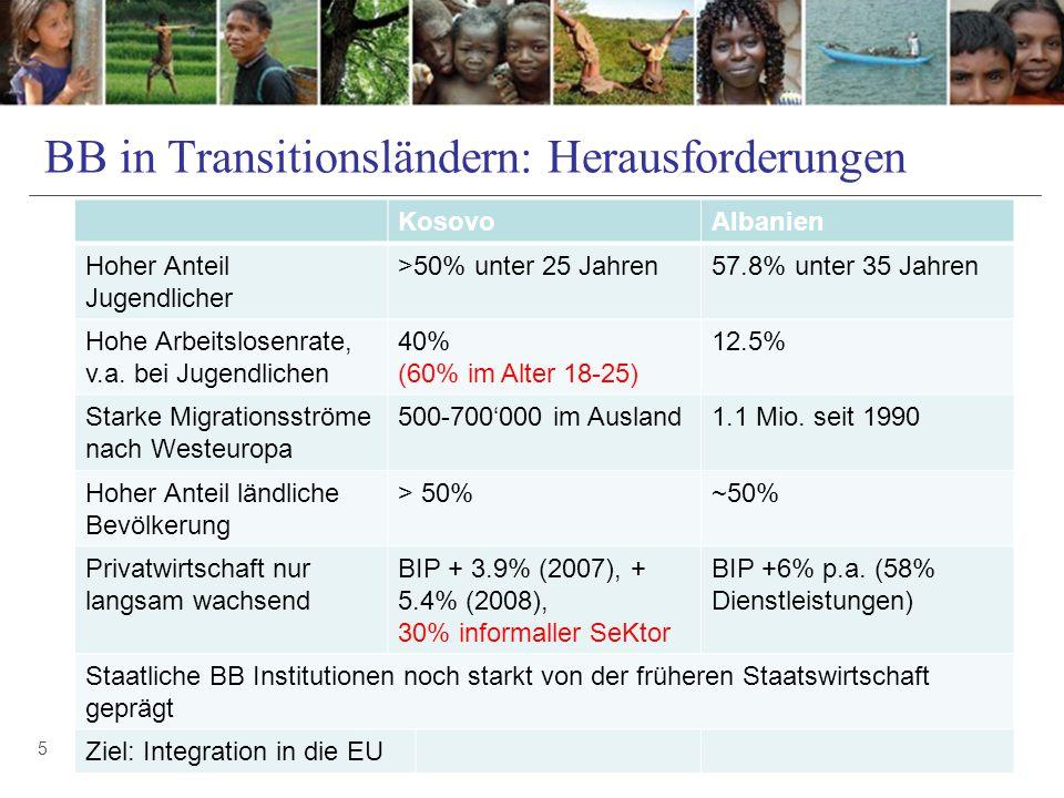BB in Transitionsländern: Herausforderungen 5 KosovoAlbanien Hoher Anteil Jugendlicher >50% unter 25 Jahren57.8% unter 35 Jahren Hohe Arbeitslosenrate, v.a.