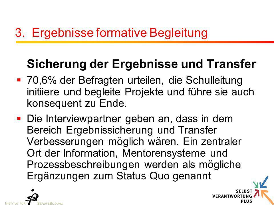 3. Ergebnisse formative Begleitung Sicherung der Ergebnisse und Transfer  70,6% der Befragten urteilen, die Schulleitung initiiere und begleite Proje