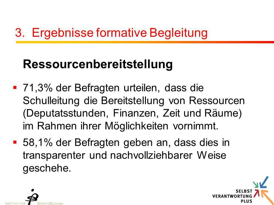 3. Ergebnisse formative Begleitung Ressourcenbereitstellung  71,3% der Befragten urteilen, dass die Schulleitung die Bereitstellung von Ressourcen (D