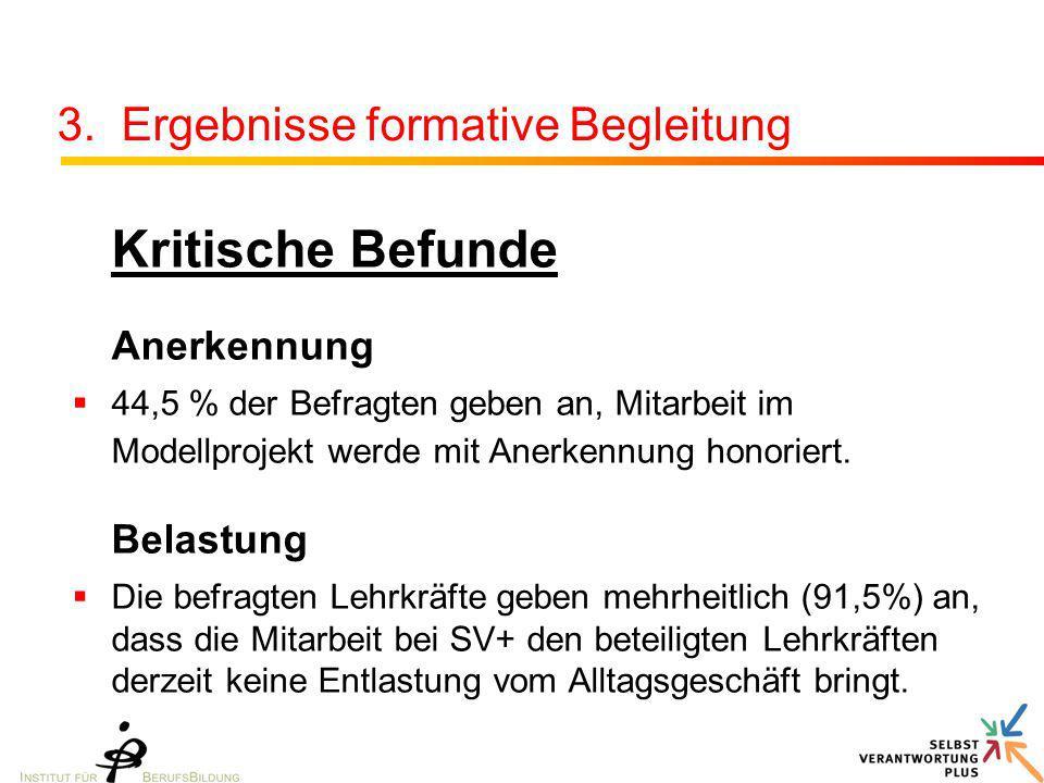 3. Ergebnisse formative Begleitung Kritische Befunde Anerkennung  44,5 % der Befragten geben an, Mitarbeit im Modellprojekt werde mit Anerkennung hon