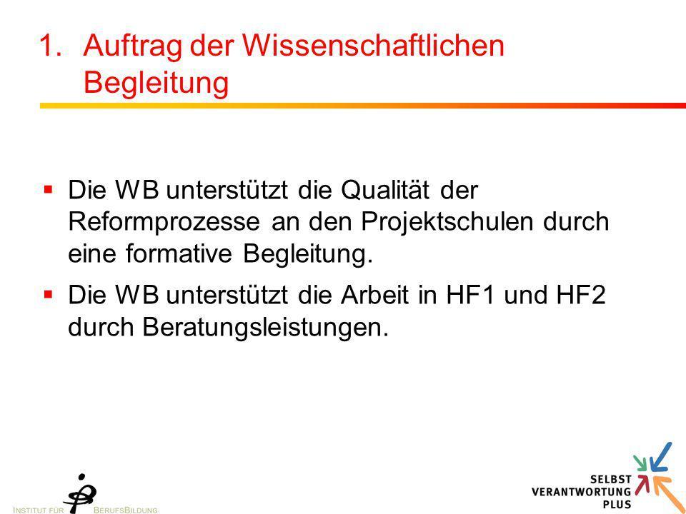 1.Auftrag der Wissenschaftlichen Begleitung  Die WB unterstützt die Qualität der Reformprozesse an den Projektschulen durch eine formative Begleitung.